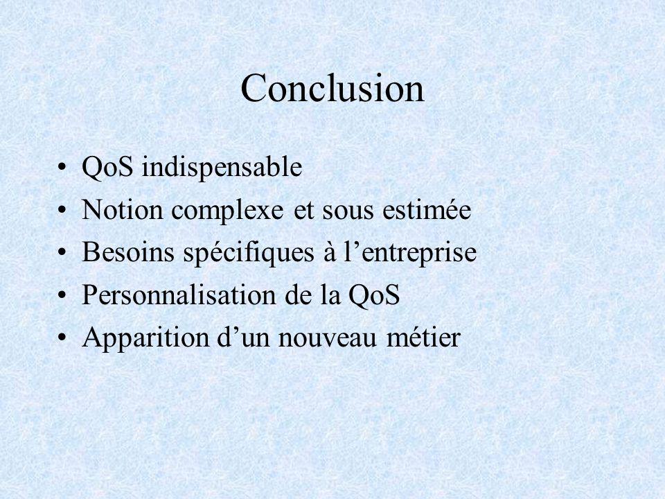Conclusion QoS indispensable Notion complexe et sous estimée