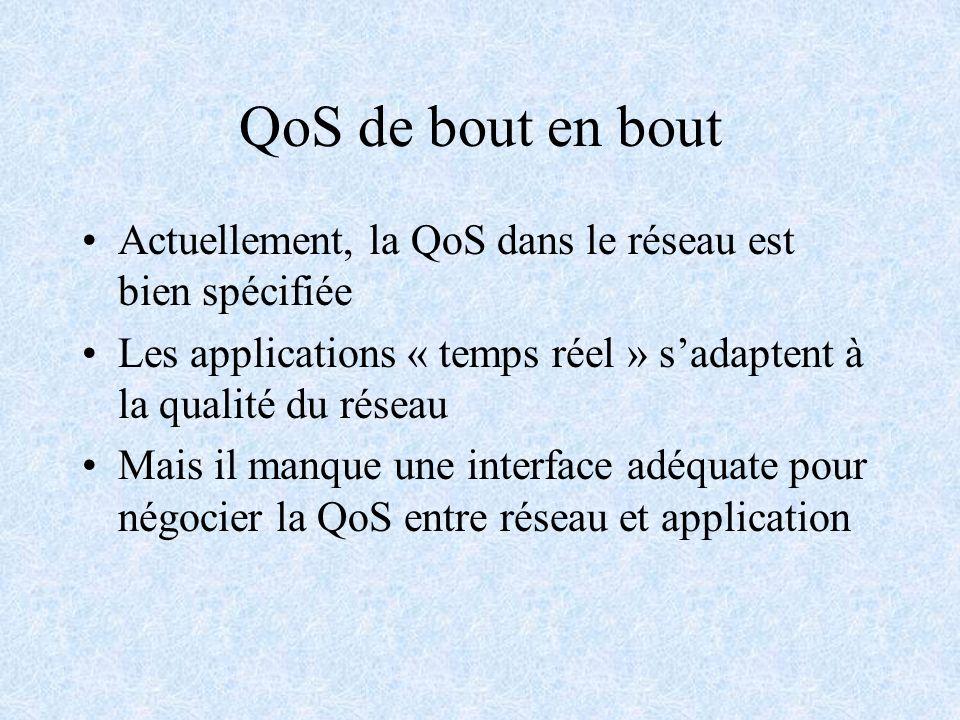 QoS de bout en bout Actuellement, la QoS dans le réseau est bien spécifiée. Les applications « temps réel » s'adaptent à la qualité du réseau.