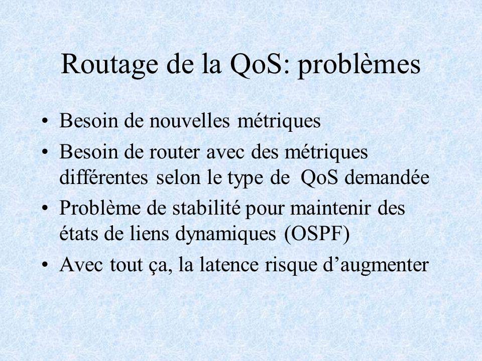 Routage de la QoS: problèmes