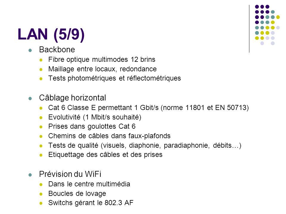 LAN (5/9) Backbone Câblage horizontal Prévision du WiFi