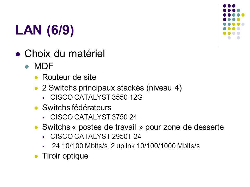 LAN (6/9) Choix du matériel MDF Routeur de site