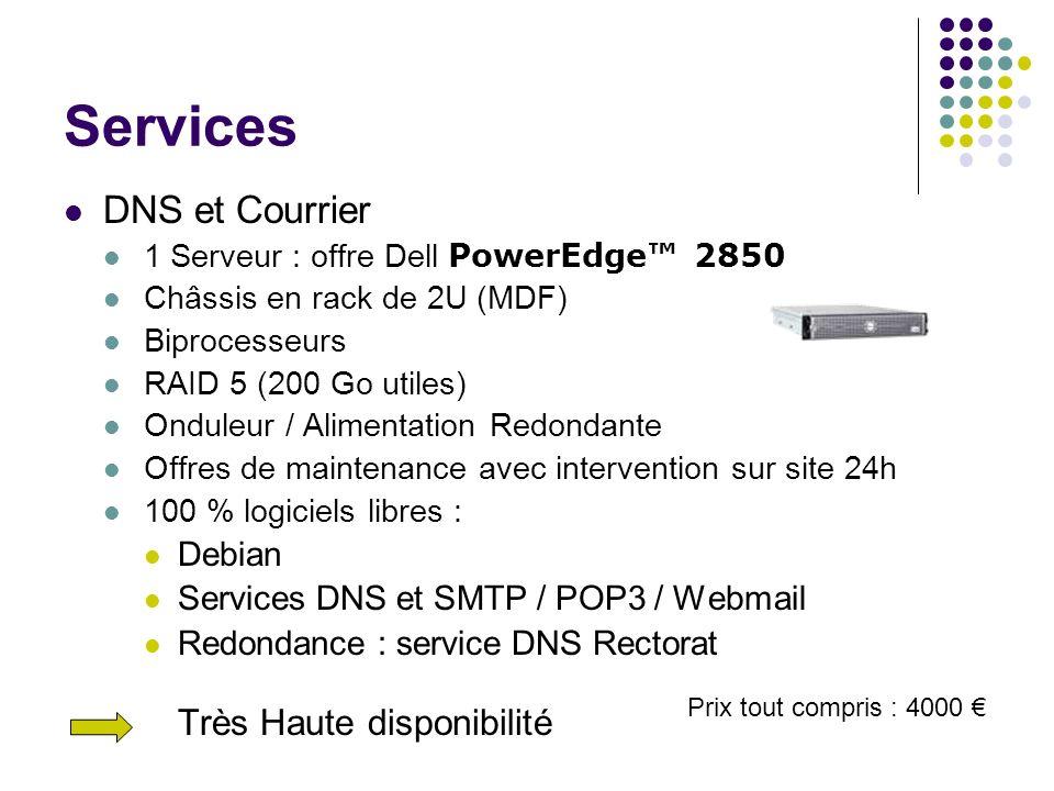 Services DNS et Courrier Très Haute disponibilité Debian
