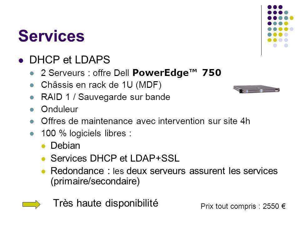 Services DHCP et LDAPS Très haute disponibilité Debian