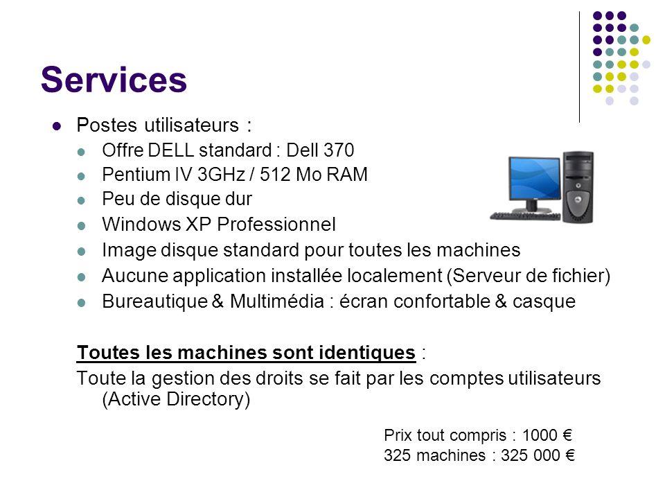 Services Postes utilisateurs : Windows XP Professionnel