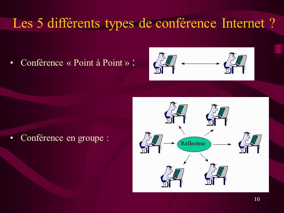 Les 5 différents types de conférence Internet