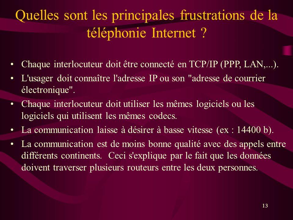 Quelles sont les principales frustrations de la téléphonie Internet