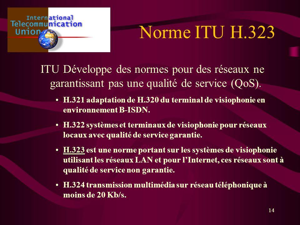 Norme ITU H.323 ITU Développe des normes pour des réseaux ne garantissant pas une qualité de service (QoS).