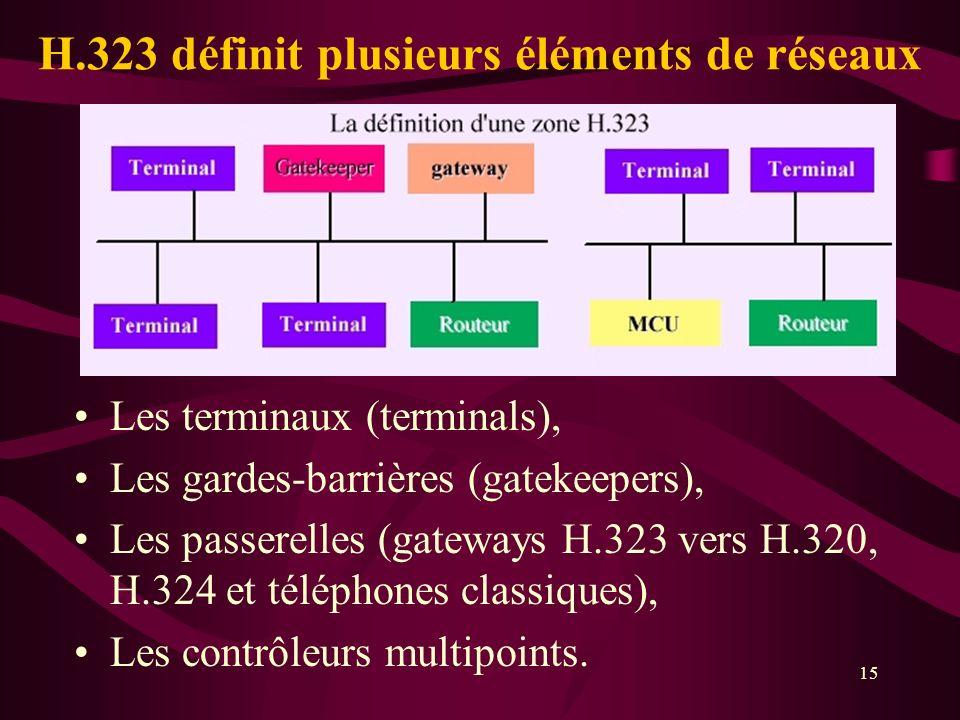 H.323 définit plusieurs éléments de réseaux