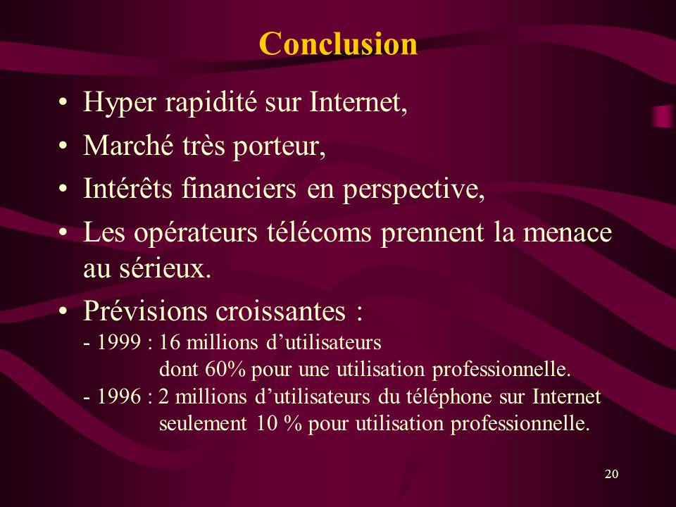 Conclusion Hyper rapidité sur Internet, Marché très porteur,