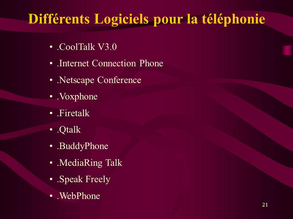 Différents Logiciels pour la téléphonie