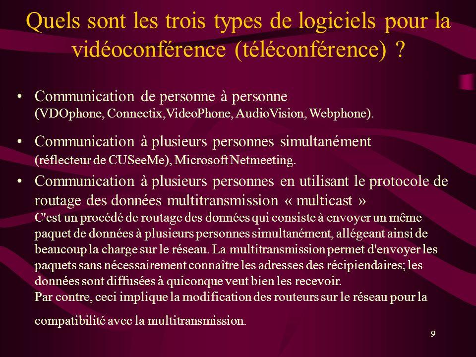 Quels sont les trois types de logiciels pour la vidéoconférence (téléconférence)