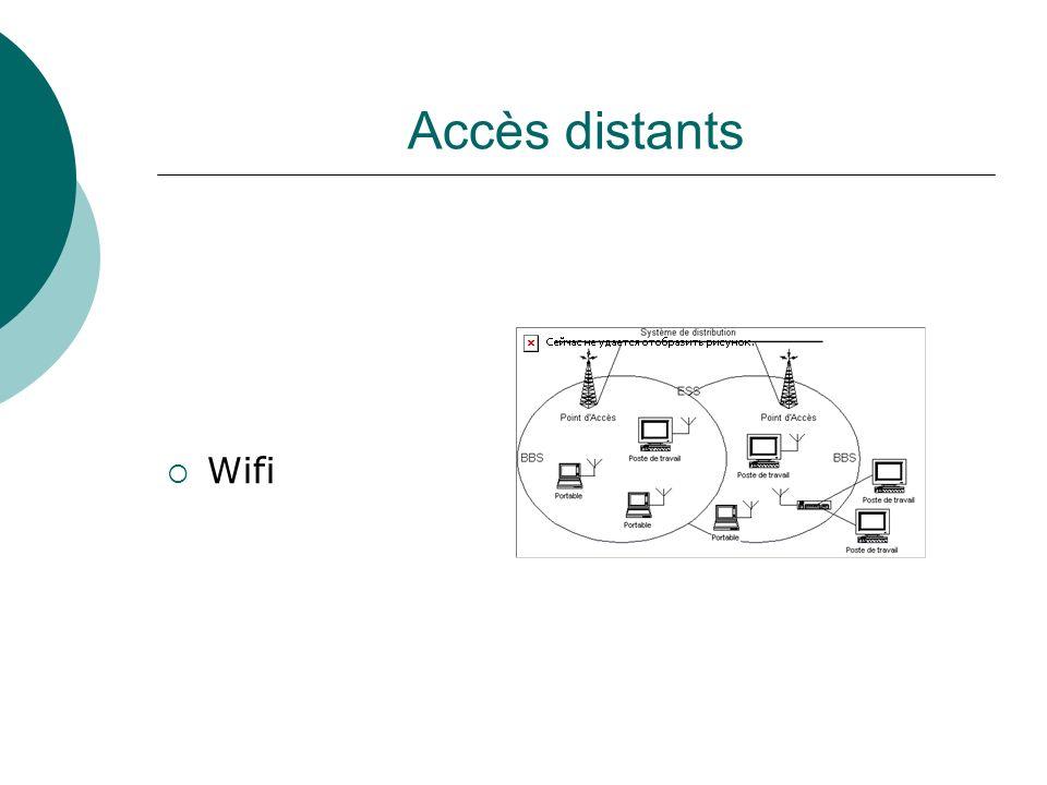 Accès distants Wifi