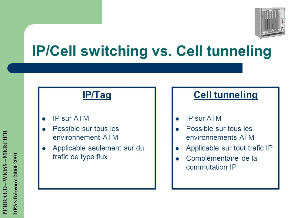 IP/Cell switching vs. Cell tunneling