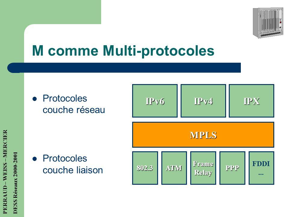 M comme Multi-protocoles