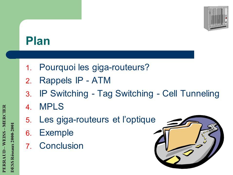 Plan Pourquoi les giga-routeurs Rappels IP - ATM