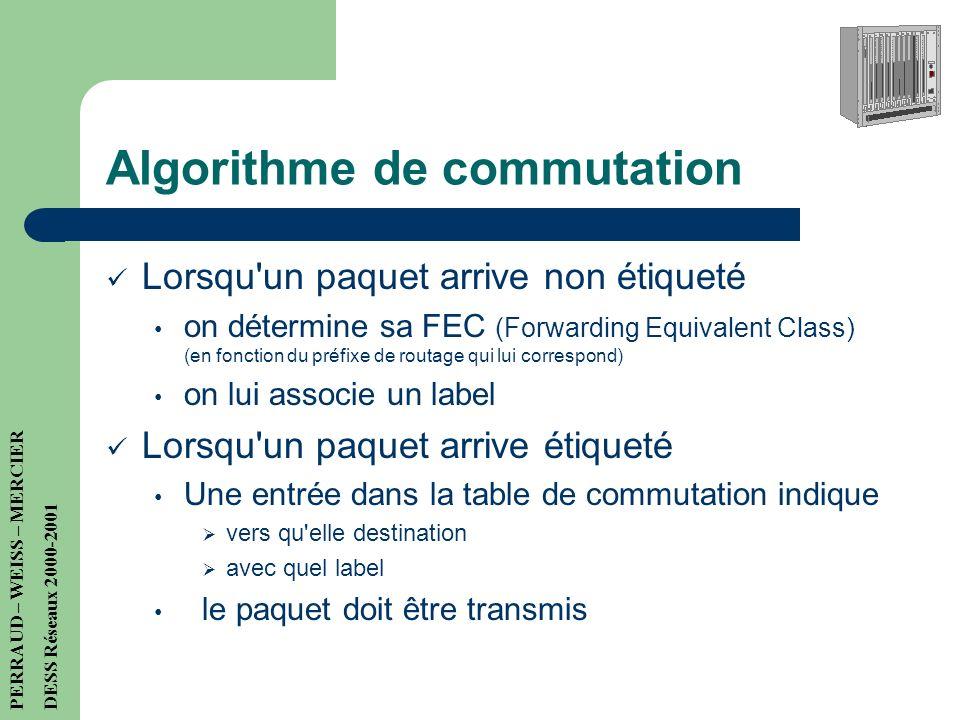 Algorithme de commutation