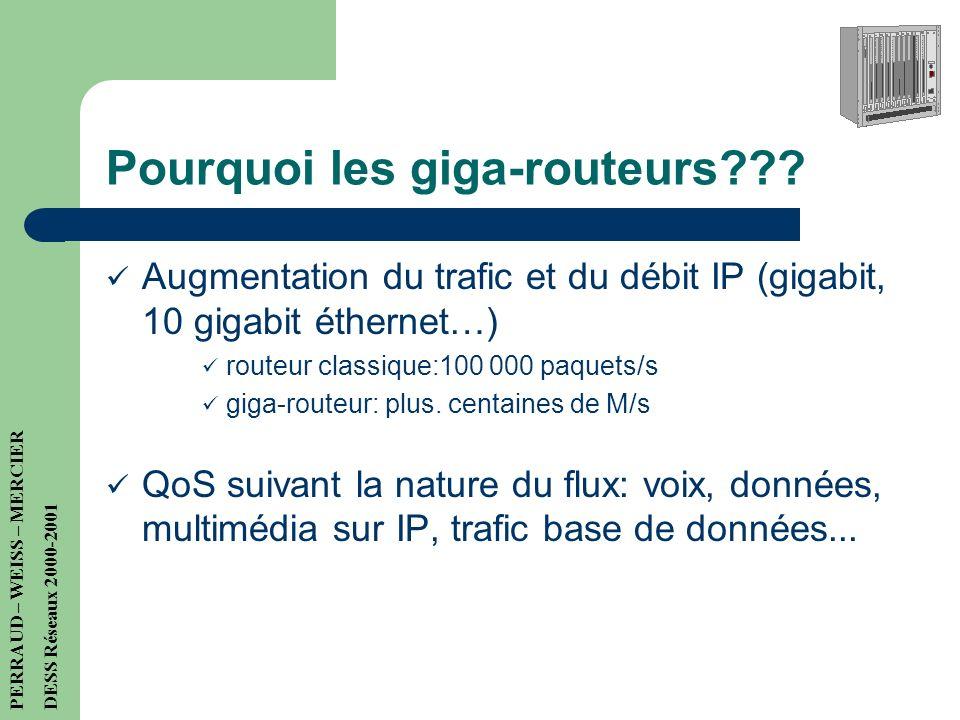 Pourquoi les giga-routeurs