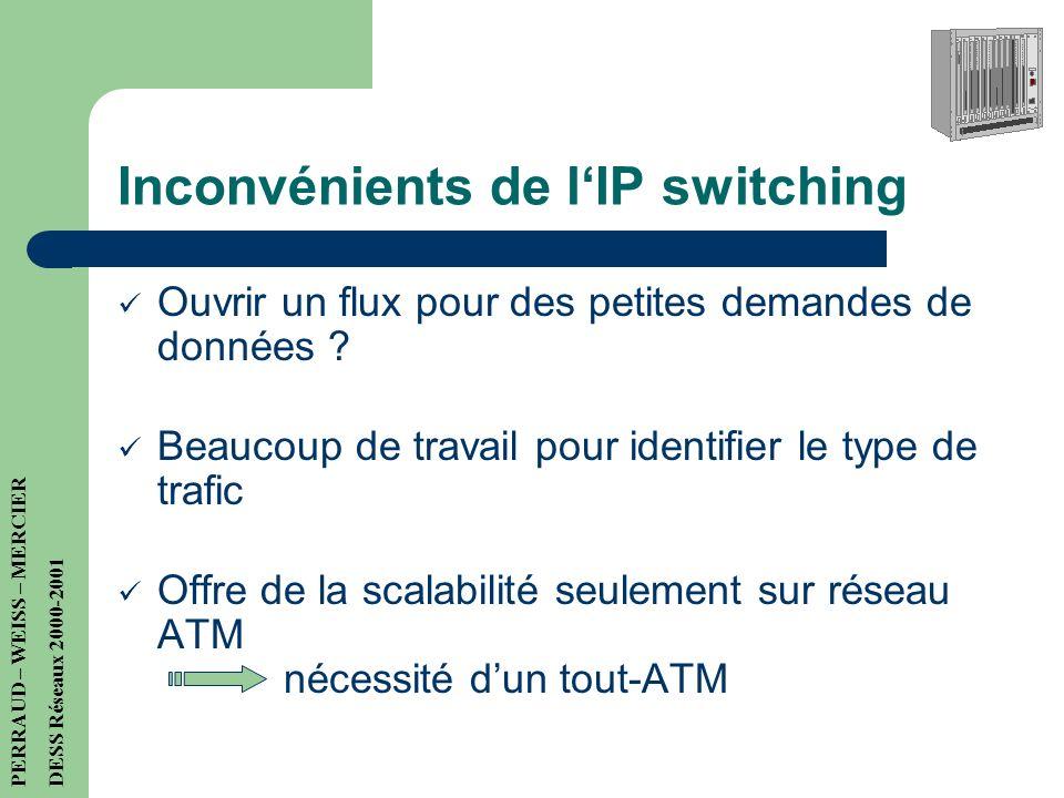 Inconvénients de l'IP switching