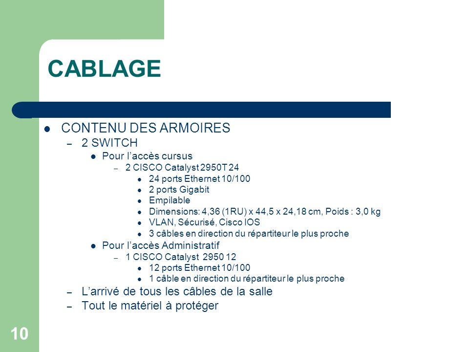 CABLAGE CONTENU DES ARMOIRES 2 SWITCH