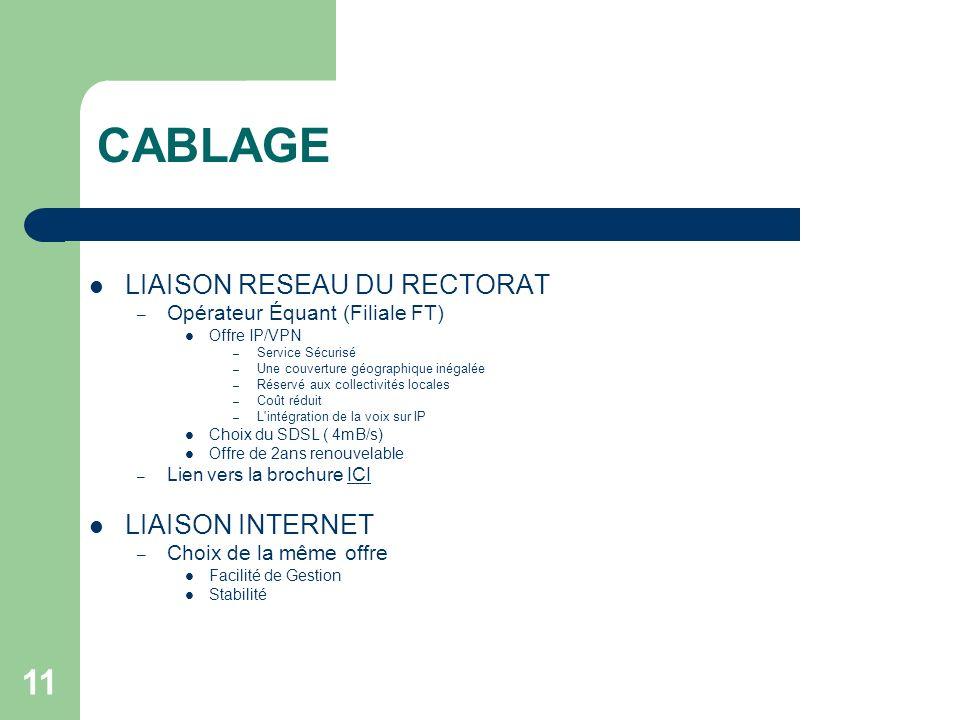 CABLAGE LIAISON RESEAU DU RECTORAT LIAISON INTERNET