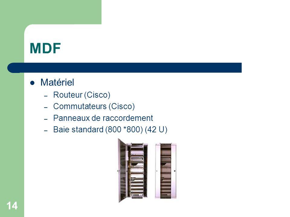 MDF Matériel Routeur (Cisco) Commutateurs (Cisco)