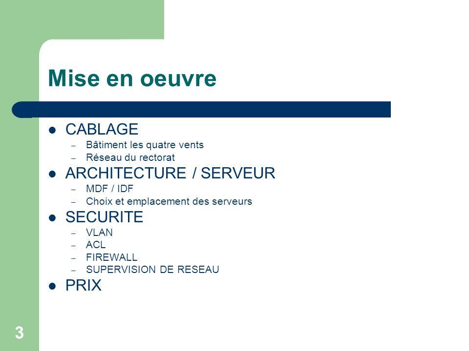 Mise en oeuvre CABLAGE ARCHITECTURE / SERVEUR SECURITE PRIX