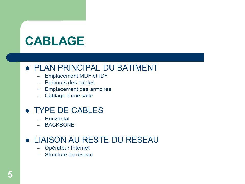 CABLAGE PLAN PRINCIPAL DU BATIMENT TYPE DE CABLES