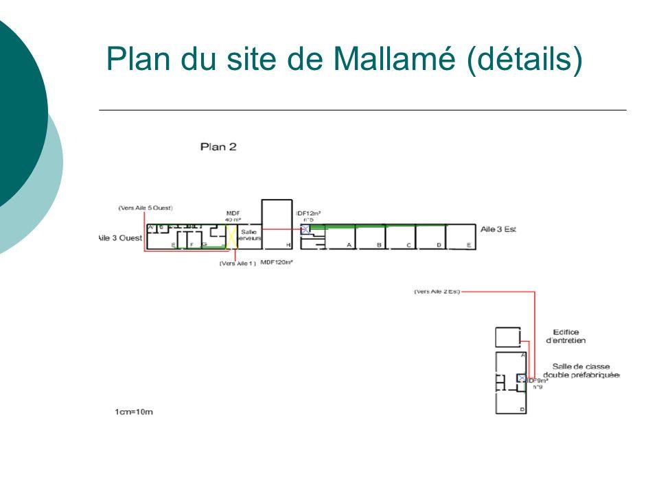 Plan du site de Mallamé (détails)