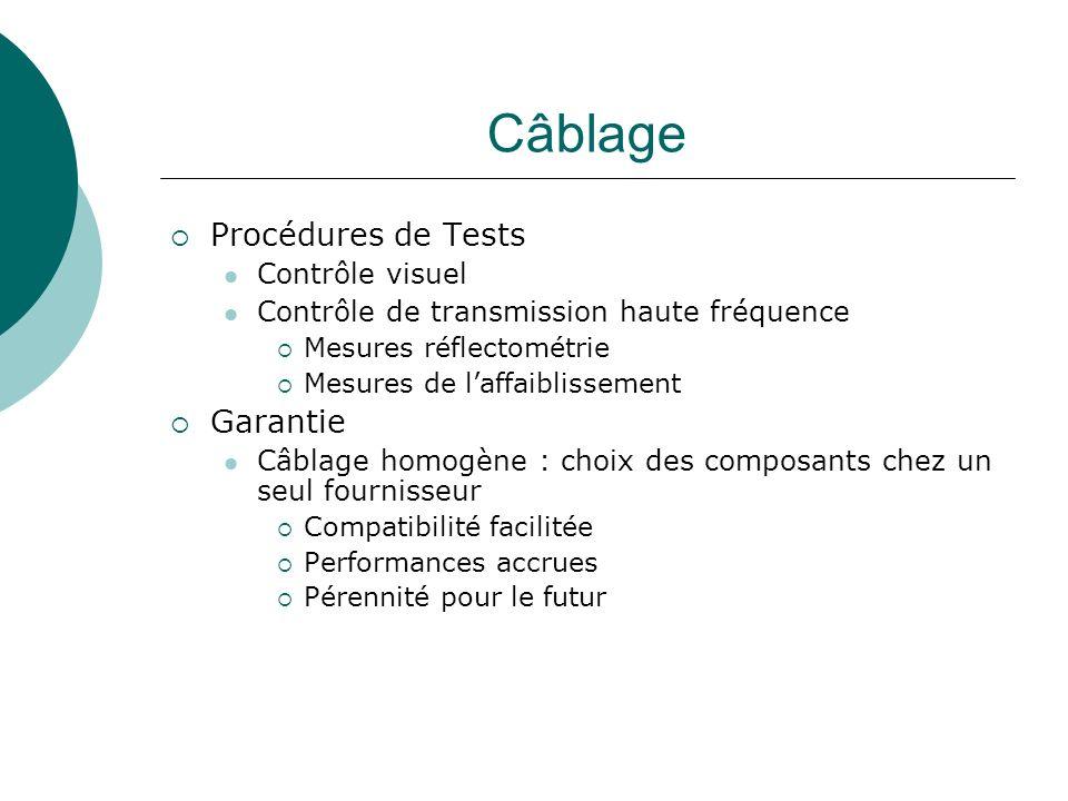 Câblage Procédures de Tests Garantie Contrôle visuel