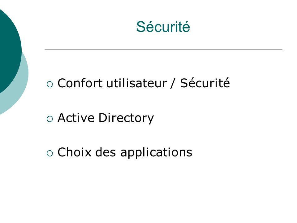 Sécurité Confort utilisateur / Sécurité Active Directory