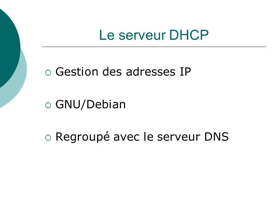 Le serveur DHCP Gestion des adresses IP GNU/Debian