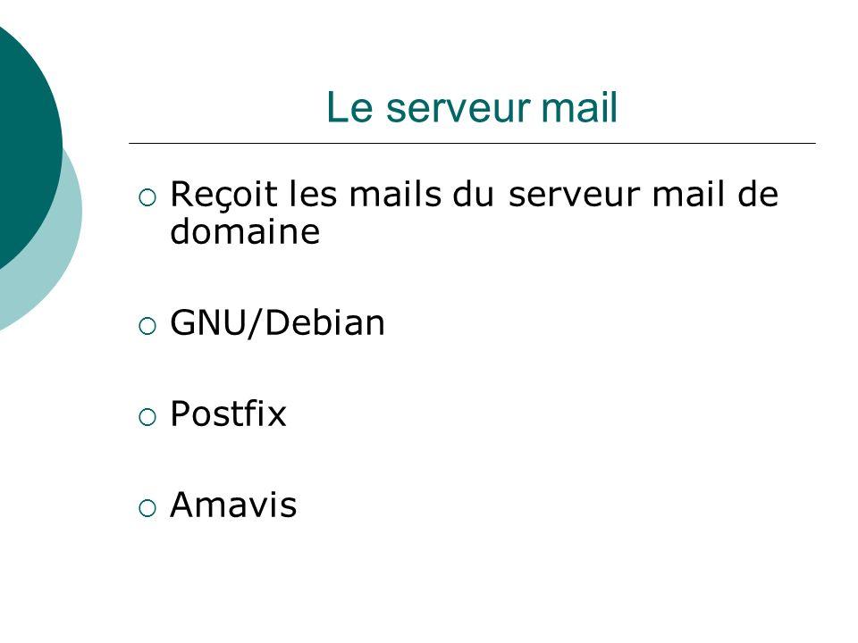 Le serveur mail Reçoit les mails du serveur mail de domaine GNU/Debian