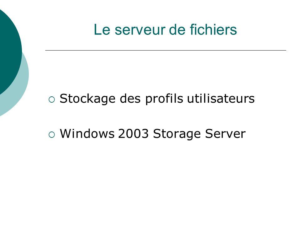 Le serveur de fichiers Stockage des profils utilisateurs