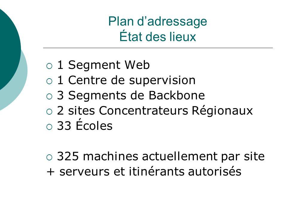 Plan d'adressage État des lieux