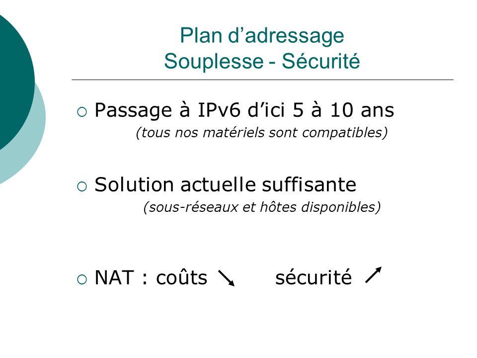 Plan d'adressage Souplesse - Sécurité