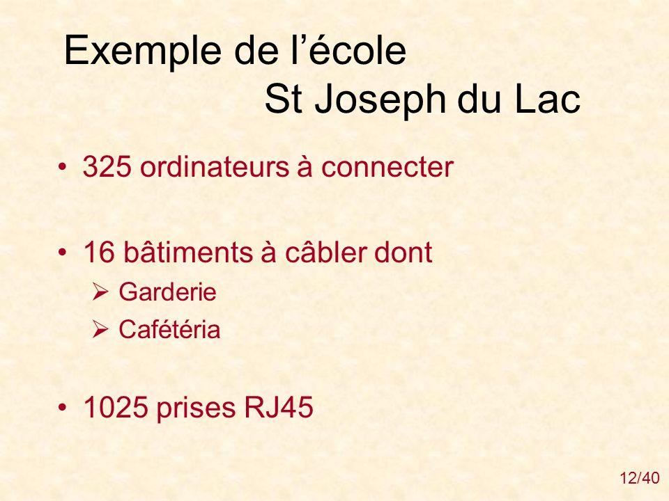 Exemple de l'école St Joseph du Lac