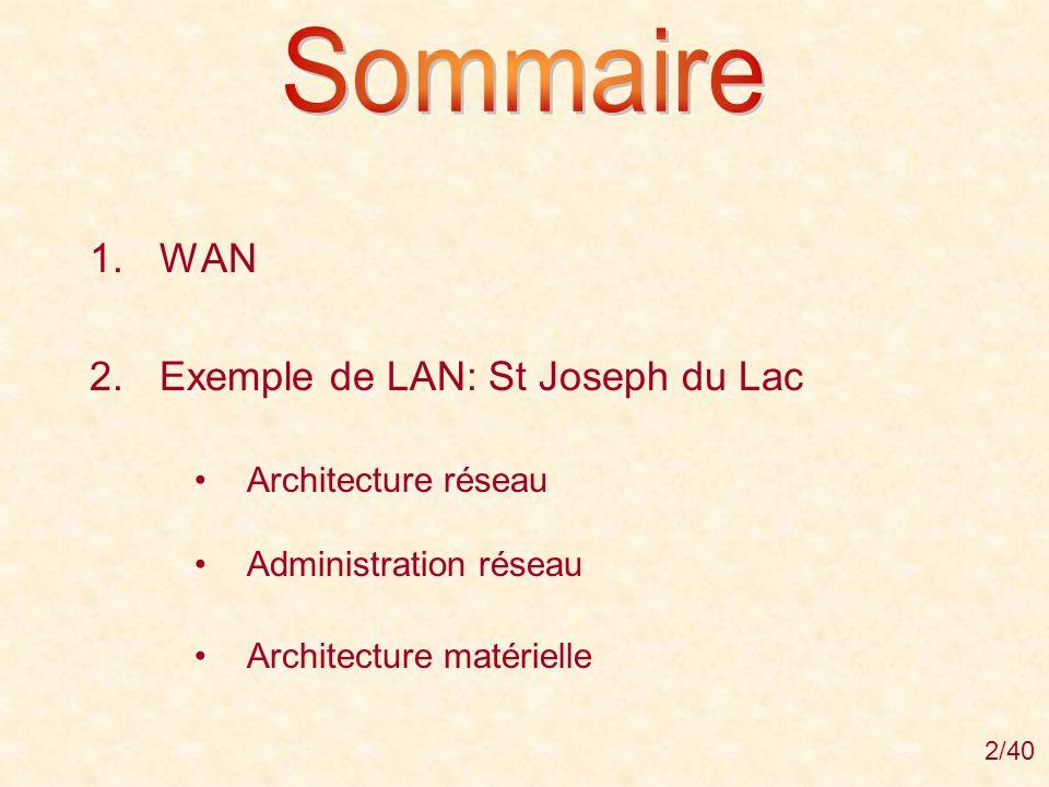 Sommaire WAN Exemple de LAN: St Joseph du Lac Architecture réseau