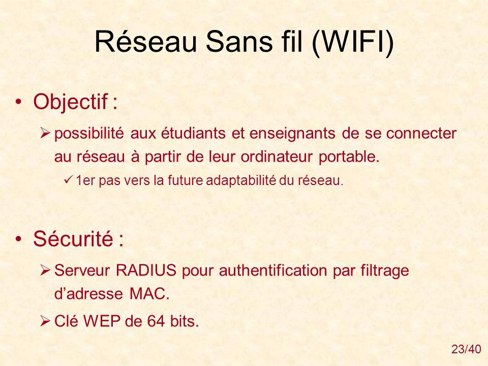 Réseau Sans fil (WIFI) Objectif : Sécurité :