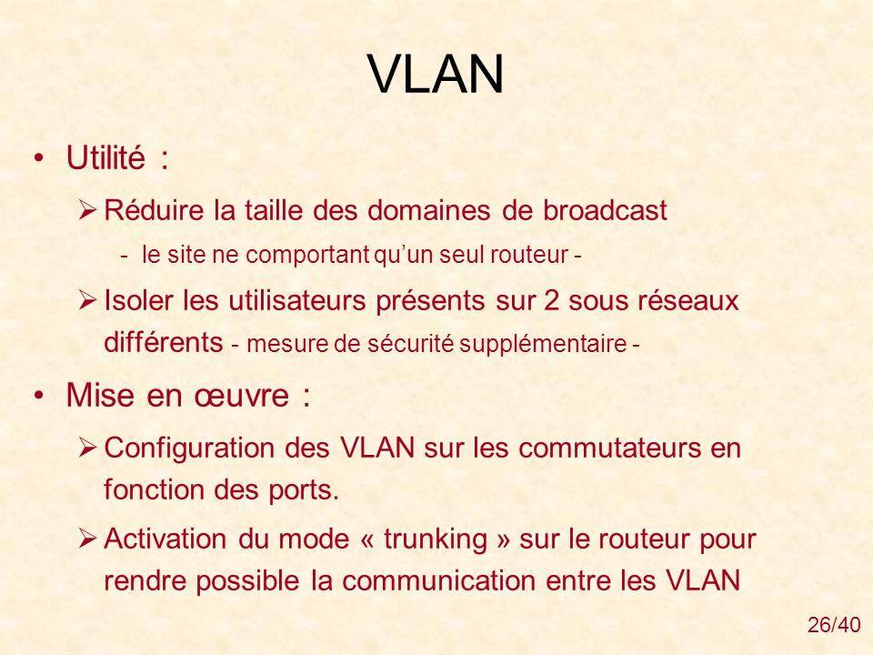 VLAN Utilité : Mise en œuvre :