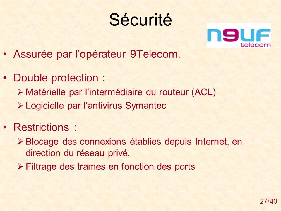 Sécurité Assurée par l'opérateur 9Telecom. Double protection :