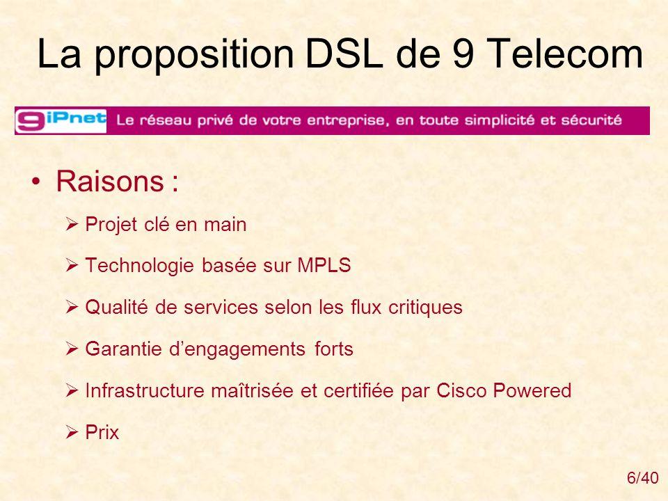 La proposition DSL de 9 Telecom