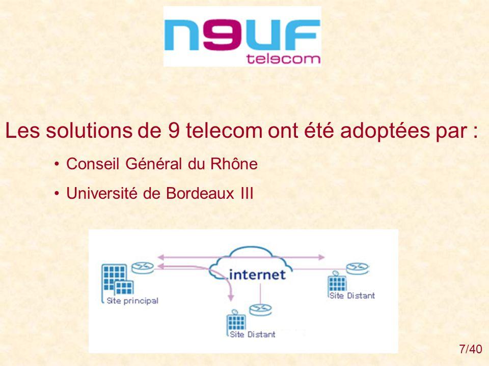 Les solutions de 9 telecom ont été adoptées par :