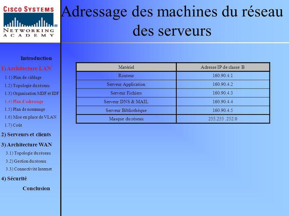 Adressage des machines du réseau des serveurs