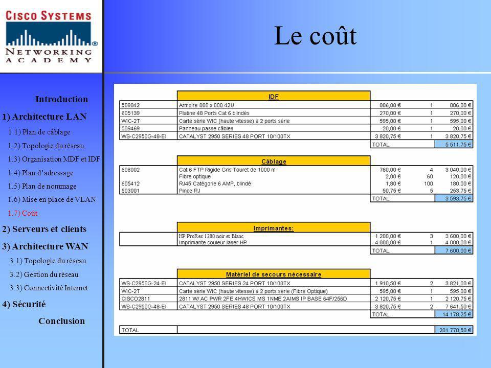 Le coût Introduction 1) Architecture LAN 2) Serveurs et clients
