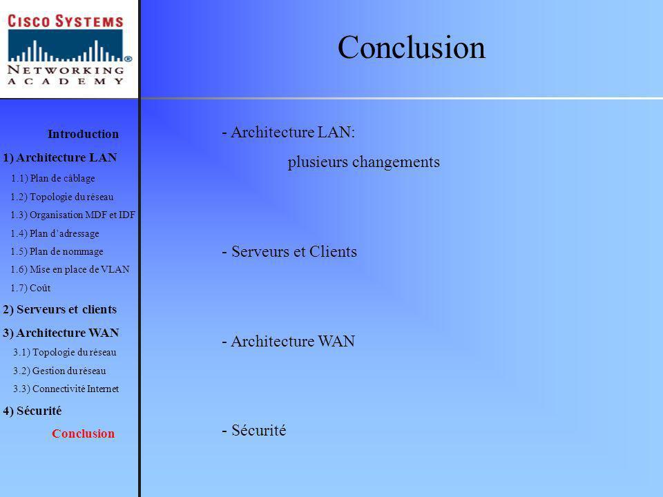 Conclusion - Architecture LAN: plusieurs changements