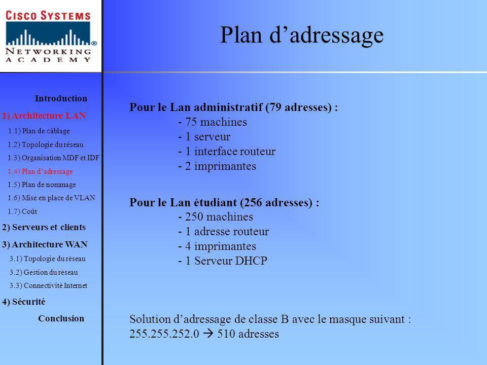 Plan d'adressage Pour le Lan administratif (79 adresses) : - 75 machines - 1 serveur - 1 interface routeur - 2 imprimantes.