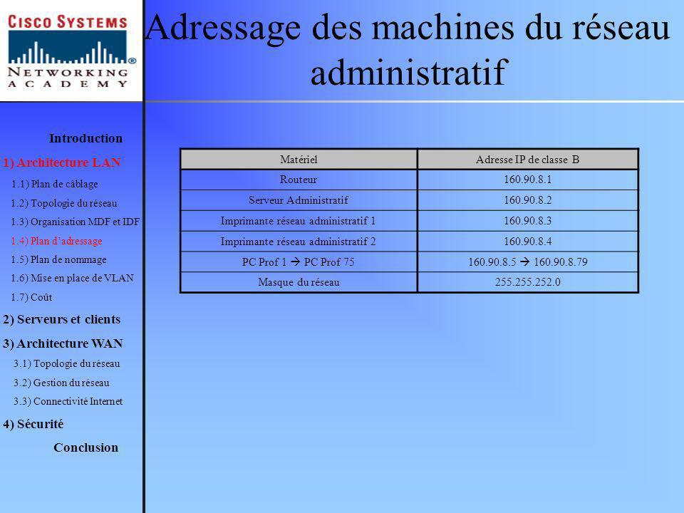 Adressage des machines du réseau administratif