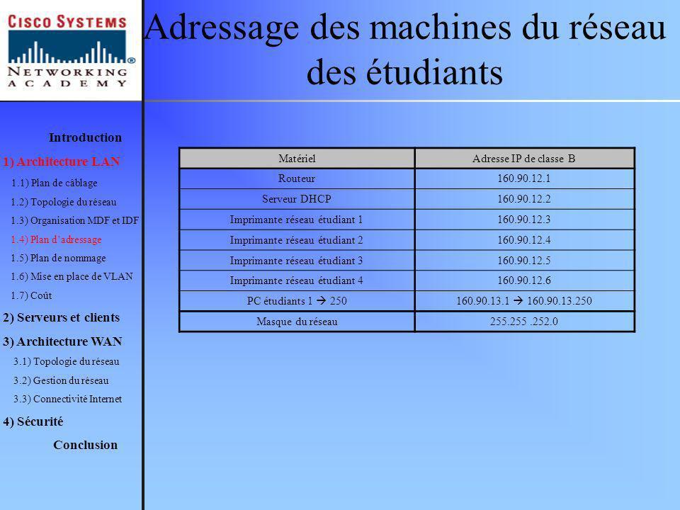 Adressage des machines du réseau des étudiants