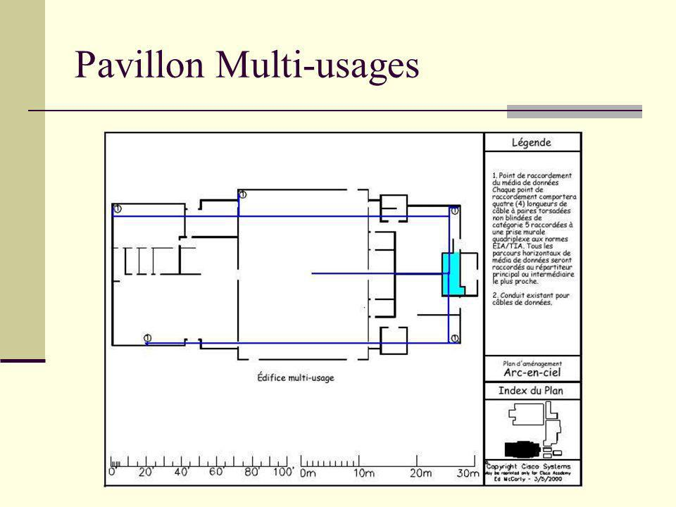 Pavillon Multi-usages