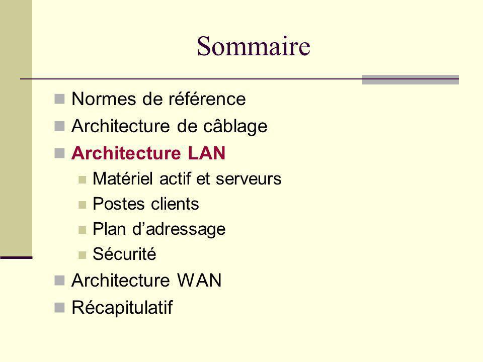 Sommaire Normes de référence Architecture de câblage Architecture LAN
